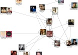 Mapping a conversation : who's the key tweeps of a one-day conference in Singapore ?